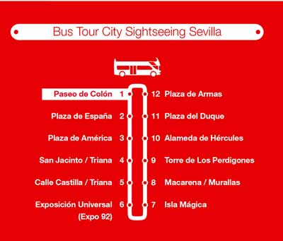 Plan bus touristique Seville Hop On Hop Off